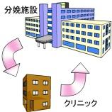 『分娩施設の選び方②セミオープンシステムについて』の画像