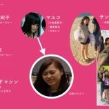 『【乃木坂46】ファンが作った『乃木坂マネージャー一覧』をご覧くださいwww』の画像