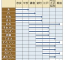 【画像】日本人男性の「一人称」の移り変わりが凄いと話題に!!!!!!!