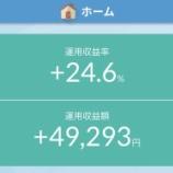 『【10ヶ月目】夫婦のコロナ特別定額給付金20万円分を使ったSBI VOO毎日積立の運用成績』の画像