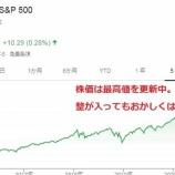 『【米国株動向】短期的には下落も、2021年は大幅高を見込む』の画像