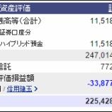 『週末(8月12日)の保有資産。2億2547万8275円』の画像