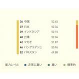 『武漢でも英語は通じます!』の画像