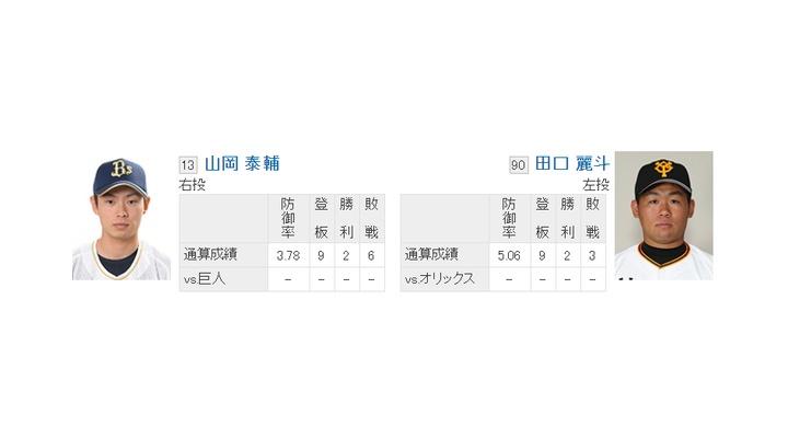 明日の予告先発 巨人・田口 vs オリックス・山岡! 高3夏広島大会決勝以来の投げ合い!