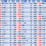 『5/29 ビックマーチつくば本店』の画像