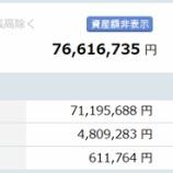『【運用状況】2019年12月末の資産総額は7660万円でした!』の画像