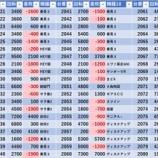 『9/7 エスパス渋谷新館 旧イベ』の画像
