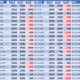 『6/22 PIA町田新館 あつまる』の画像