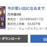 『【乃木坂46】過去最高!4thアルバム『今が思い出になるまで』2日目売り上げは54,837枚 累計375,668枚でオリコン1位を獲得!!!』の画像