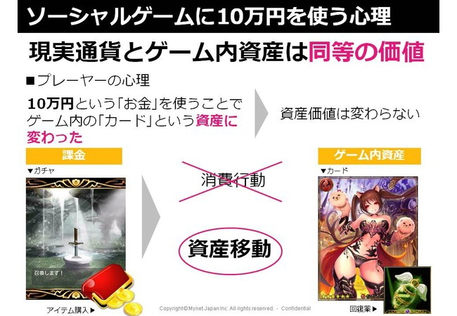 【画像】「ソーシャルゲームに10万円課金する心理」が話題に