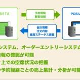 『【Toreta BizDev Blog】POSシステムとの提携で実現すること』の画像
