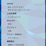 4月26日のMステにAKB48が出演、曲は「私だってアイドル!」「恋チュン」