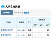 【乃木坂46】遠藤さくらが通ってた高校の進学実績wwwwwwwww