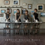 with sphere Blog