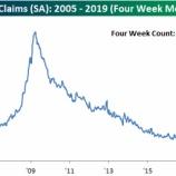 『米労働市場、次第に陰りが見え始める』の画像