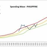 『SPENDING WAVE OF PHILIPPINE』の画像