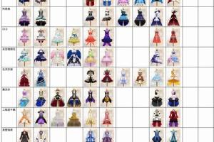 【ミリシタ】FairySSR・イベントSR衣装まとめ(2019年7月「弾ける☆スプラッシュシアターライブガシャ」まで)