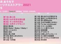 チームK「おうちでリクアワ2021(2008〜2009年楽曲)」順位まとめ
