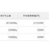 『2020年5月(95か月目)楽天証券での金運用は1,186,596円となりました。』の画像