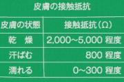 1500ボルトの電流が流れる電線に触れたか JR東海道線で作業員が感電死