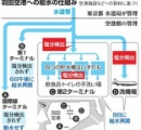 【(*°д°)、ペッ 】羽田空港の「しょっぱい水」、基準30倍の塩化物イオン検出