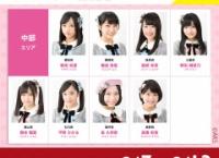 【チーム8×マガジン】中部エリア8名の紹介動画公開!中部の衣装は制服!