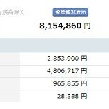 『【運用状況】2019年4月末の資産額は815万円でした!』の画像