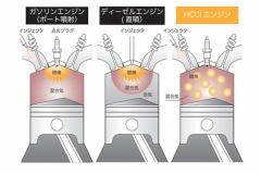 """マツダ、""""ポスト""""スカイアクティブエンジン「HCCI」実用化へ"""