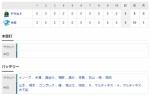 【試合結果】 7/8 中日 5-5 ヤクルト 2度のリード守れずドロー・・
