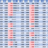 『11/11 楽園渋谷道玄坂 旧イベ』の画像