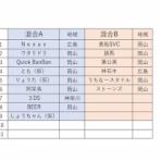 ソフトバレーボール部(岡山県瀬戸内市)