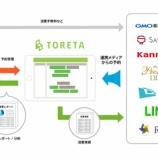 『【Toreta BizDev Blog】メディアコネクト連携先が20サービスに達しました』の画像