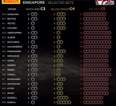 F1シンガポールGP 各ドライバーのタイヤ選択:2019年F1第15戦