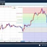 『ビットコインは買い時か?ビットコイン投資手法をライブセミナーで解説』の画像