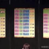 『【衝撃】AKB48 4年ぶりの全国ツアー会場が・・・』の画像