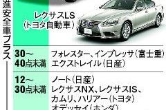 事故が起きにくい車、国交省が格付け 満点は3車種