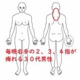 『≪学校事務職員 30代男性 肩の違和感と指の痺れに悩む≫~ストレートネックが要因か??~』の画像