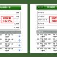 競馬で勝てる新予想法【BETA】<9/22>~秋のG1戦線に向けての軍資金確保に!~