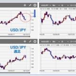『世界同時株安でドル円下落!トラリピはどうなった?』の画像