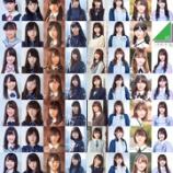 『けやき坂46 1期生&2期生 現在までの個人アーティスト写真まとめ!』の画像