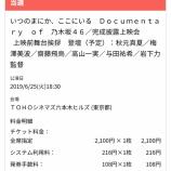 『『いつのまにか、ここにいる Documentary of 乃木坂46』完成披露上映会 舞台挨拶 当落祭り開催キタ━━━━(゚∀゚)━━━━!!!』の画像