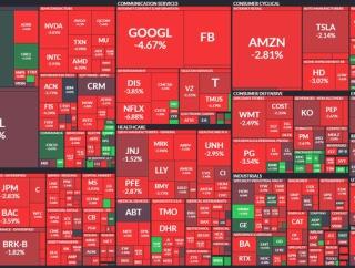 【27日の米国株式市場のまとめ】特に騒ぐ必要はなし。いつもどおりS&P500に投資を続けます。