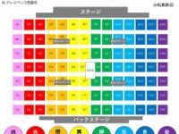 【悲報】700人で7色だと一色たりない問題発生