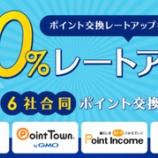 『ポイントサイト6社からANAマイルへの交換レートアップキャンペーン開催中!』の画像