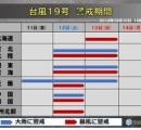 【台風19号】暴風・大雨に警戒 猛烈な台風19号 各地の警戒期間14日(月)までの図 (10月10日16:40)