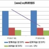『【8898】センチュリー21ジャパンが2018 3Q決算を発表。訴訟費用が発生して特損を計上。』の画像