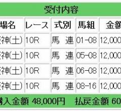 今週は10万円購入指示のSランク指定レース2鞍提供週となります。