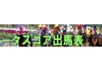 【データスコア出馬表】(3/1中山記念,阪急杯)