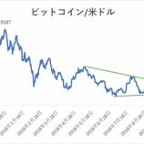 『【大草原】ビットコイン大暴落www調子に乗っていた仮想通貨クラスタたちが息してないwwww』の画像