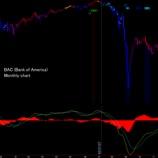 『米国の金融危機の再発はすでに始まっている。』の画像